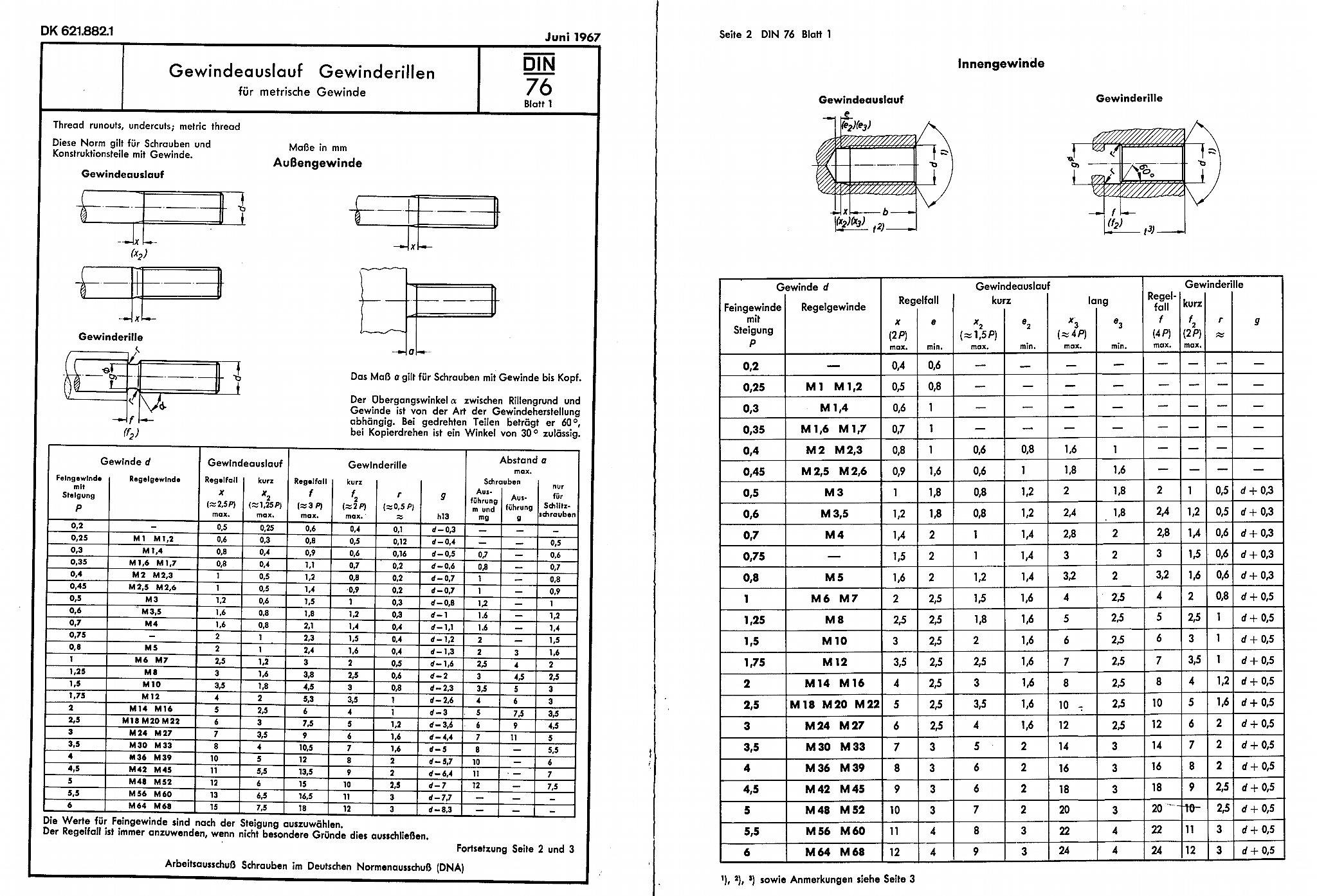 pdf 1-form and anti-minkovsky metric