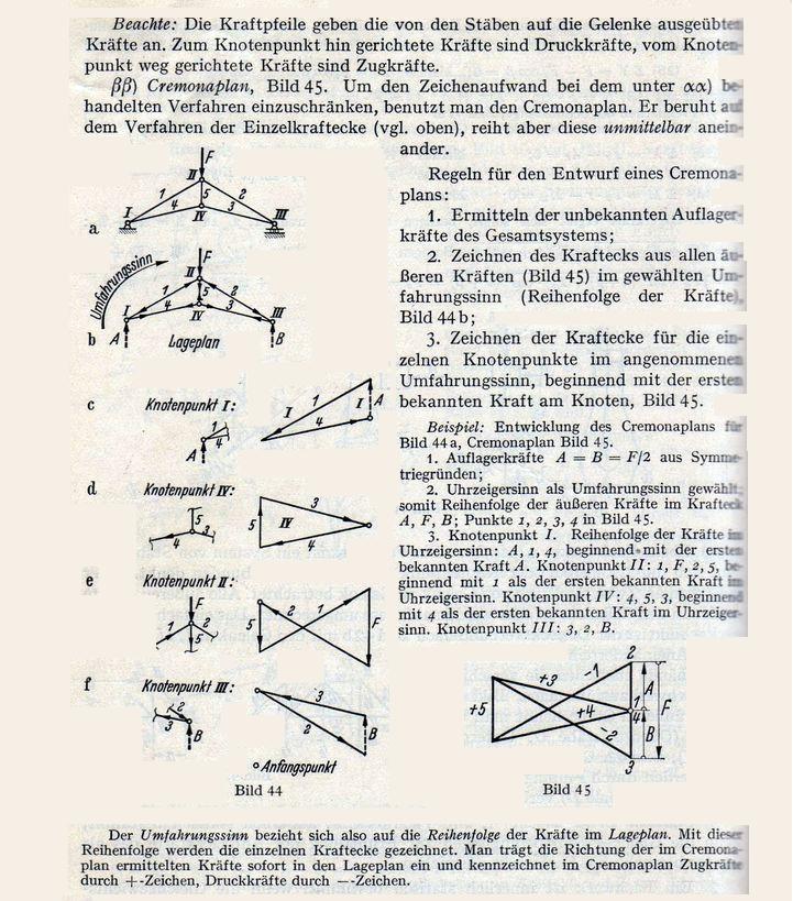 Index of daten blatt fachwerk for Fachwerk pdf